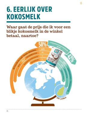 PRIJSOPBOUW BLIK KOKOSMELK FAIR TRADE ORIGINAL - grotere weergave: https://fairtradekookboek.files.wordpress.com/2017/06/page_26.jpg